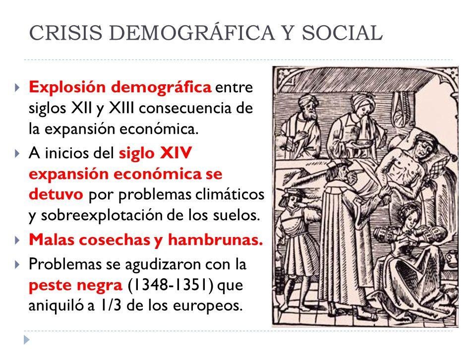 CRISIS DEMOGRÁFICA Y SOCIAL