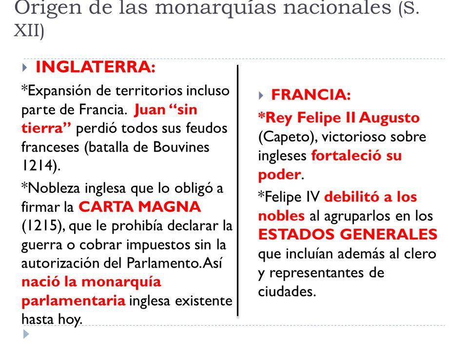 Origen de las monarquías nacionales (S. XII)