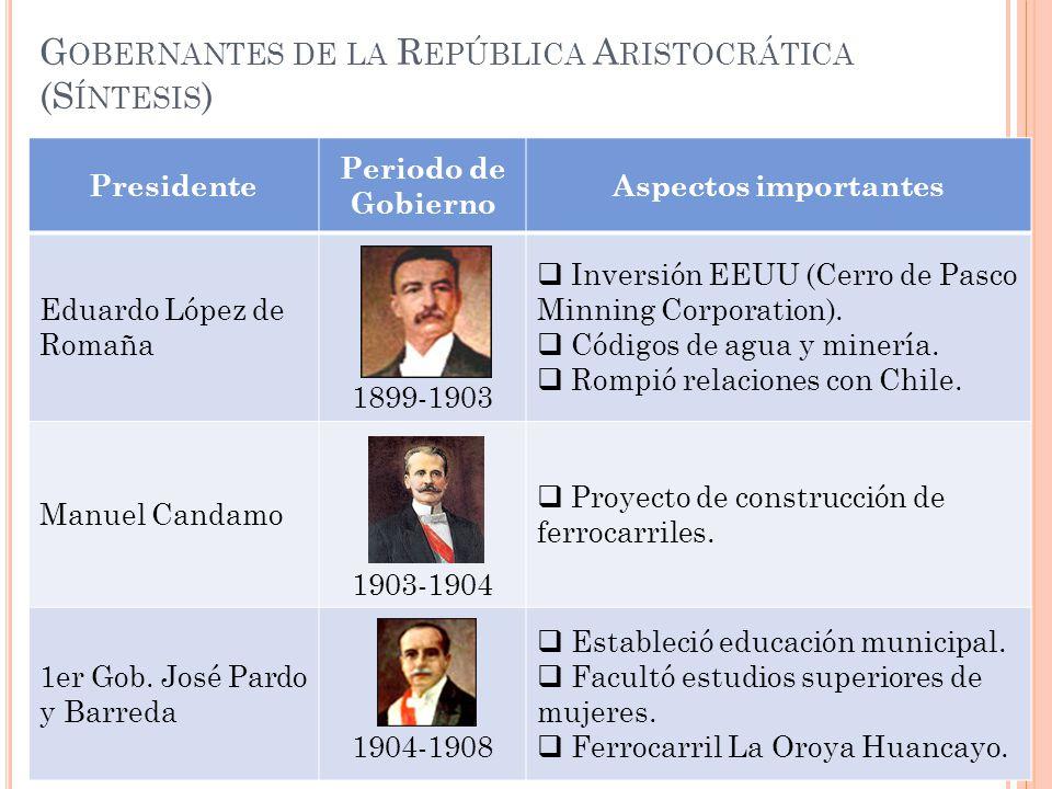 Gobernantes de la República Aristocrática (Síntesis)