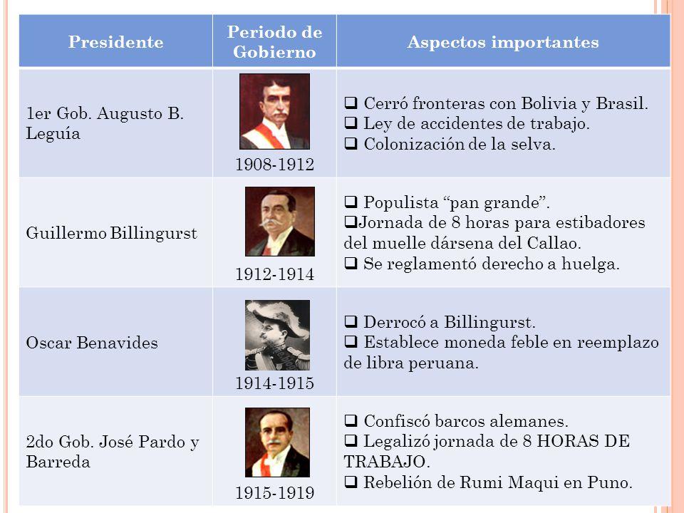 Presidente Periodo de Gobierno. Aspectos importantes. 1er Gob. Augusto B. Leguía. 1908-1912. Cerró fronteras con Bolivia y Brasil.