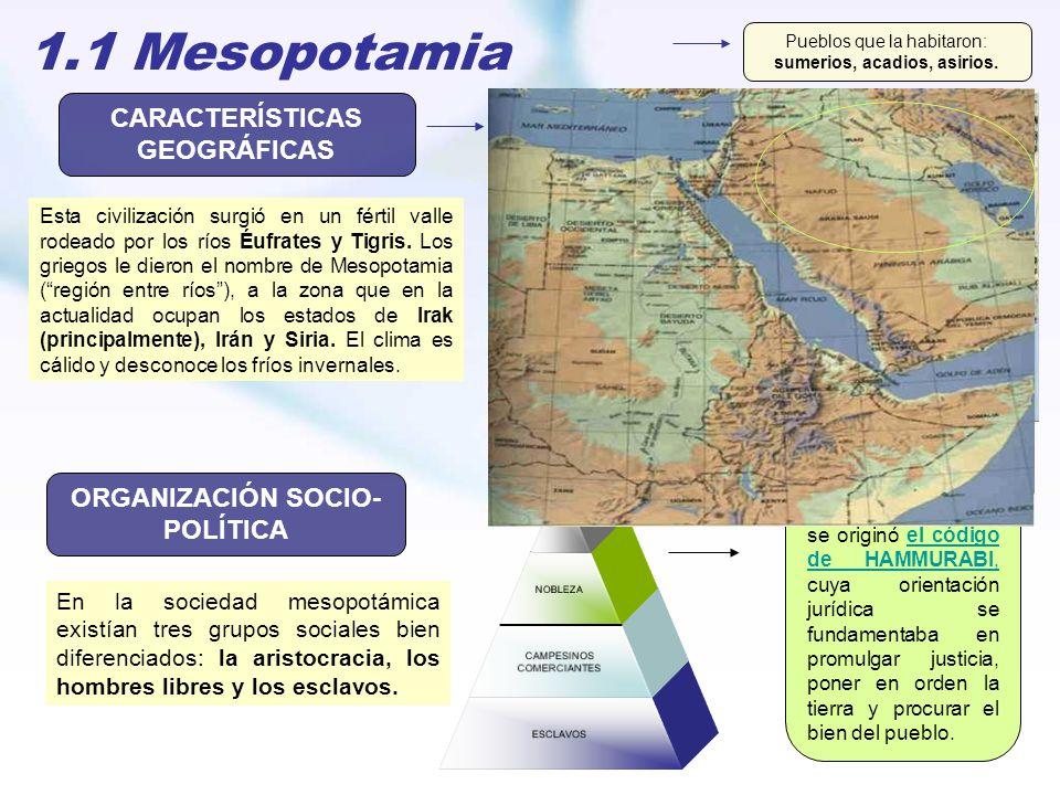 1.1 Mesopotamia CARACTERÍSTICAS GEOGRÁFICAS