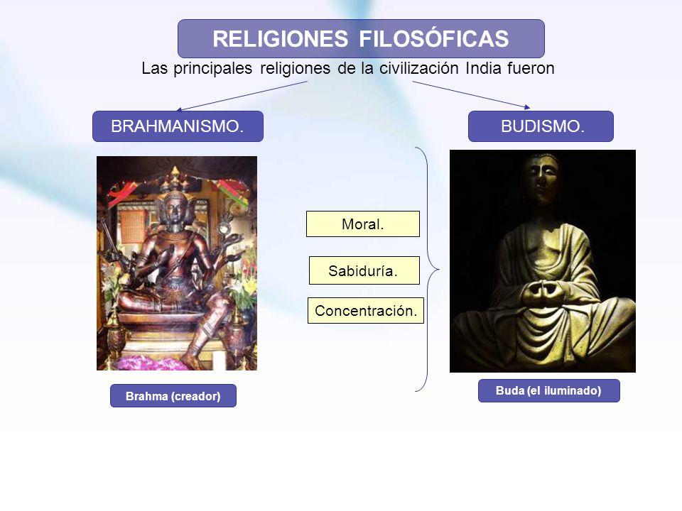 RELIGIONES FILOSÓFICAS