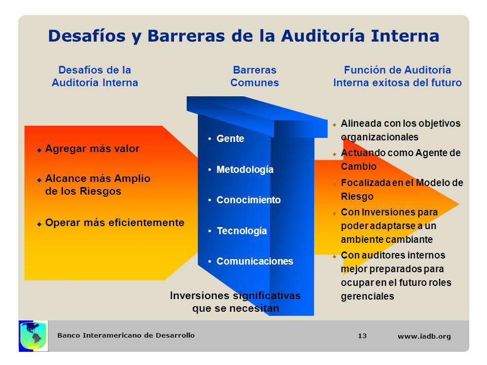Desafíos y Barreras de la Auditoría Interna