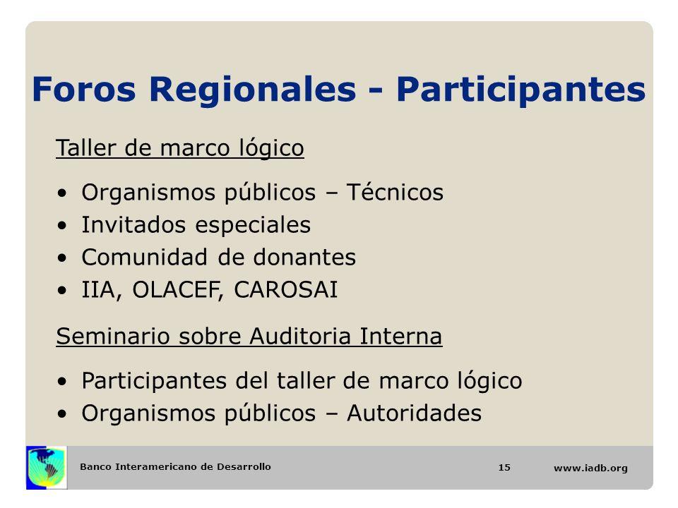 Foros Regionales - Participantes