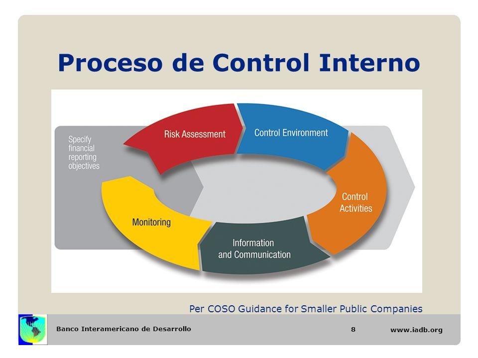 Proceso de Control Interno