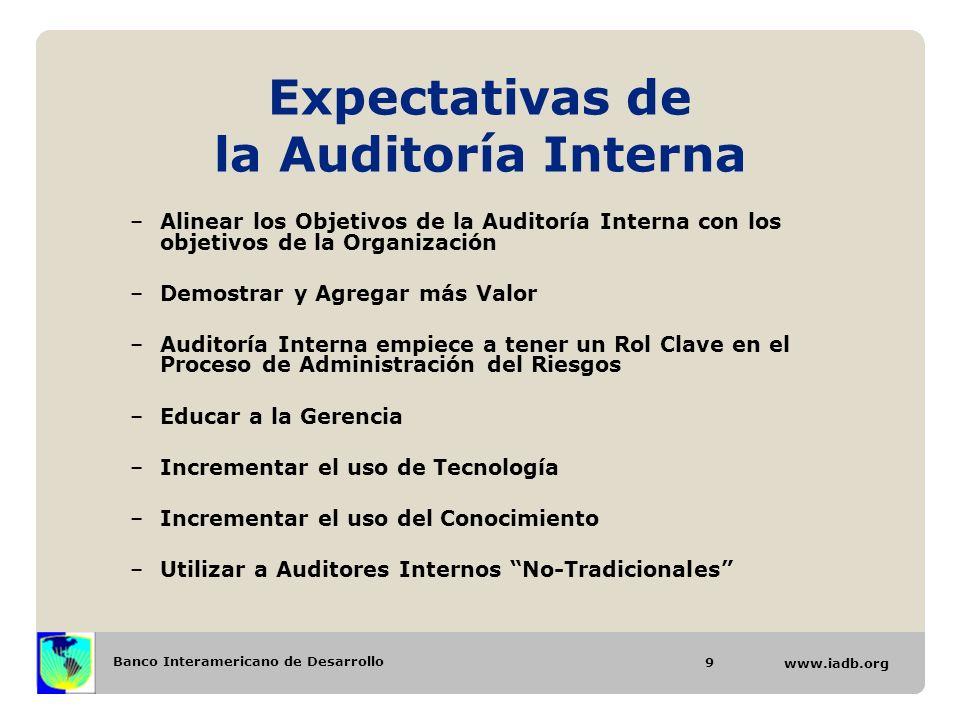 Expectativas de la Auditoría Interna