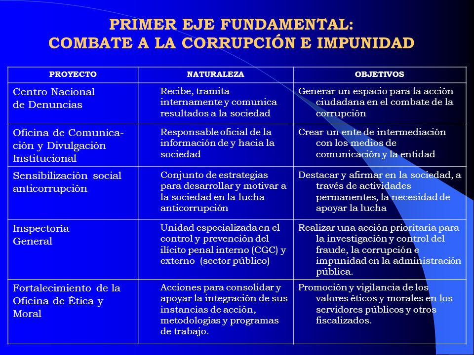 PRIMER EJE FUNDAMENTAL: COMBATE A LA CORRUPCIÓN E IMPUNIDAD