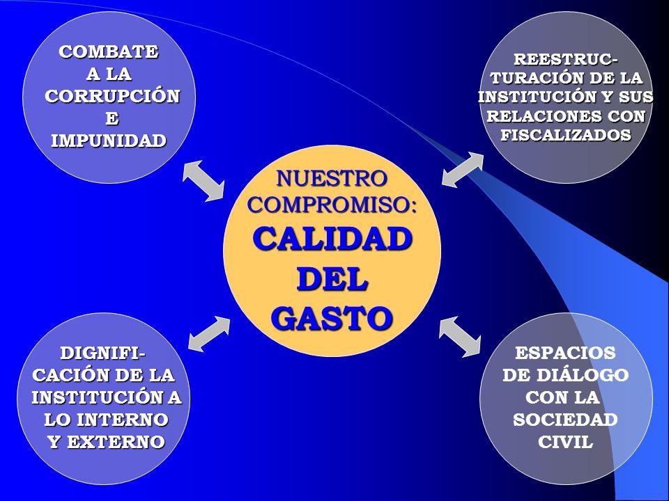 CALIDAD DEL GASTO NUESTRO COMPROMISO: COMBATE A LA CORRUPCIÓN E