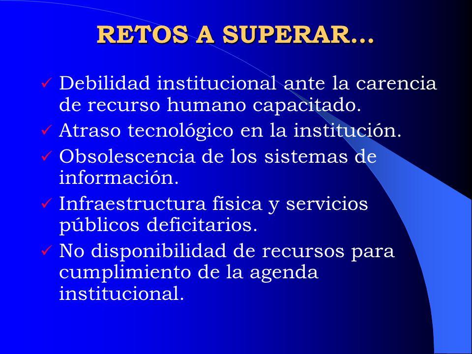 RETOS A SUPERAR… Debilidad institucional ante la carencia de recurso humano capacitado. Atraso tecnológico en la institución.
