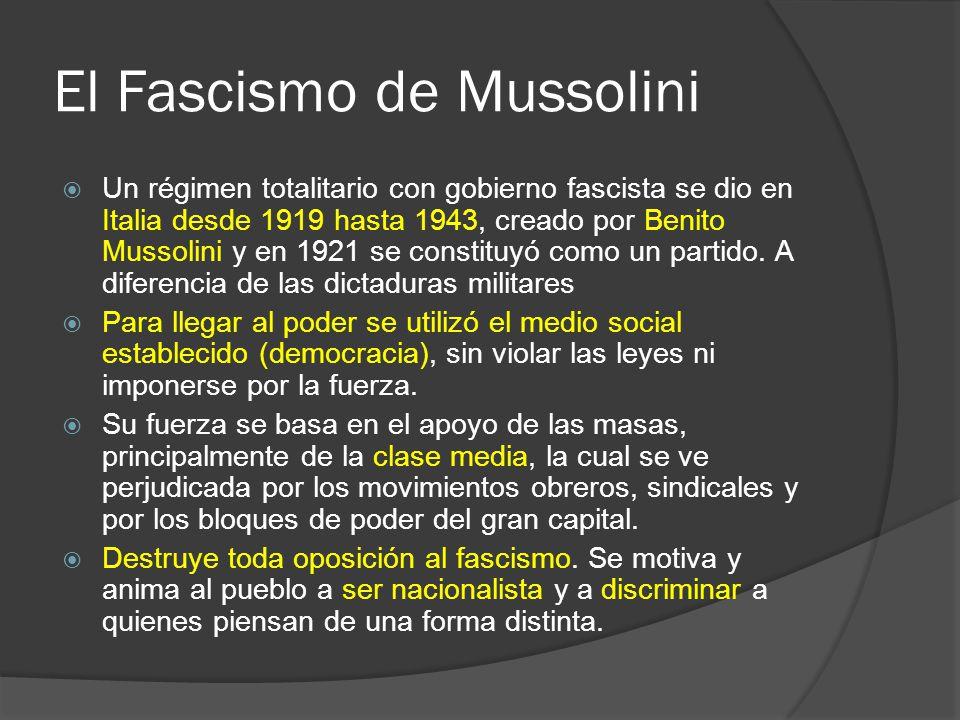 El Fascismo de Mussolini