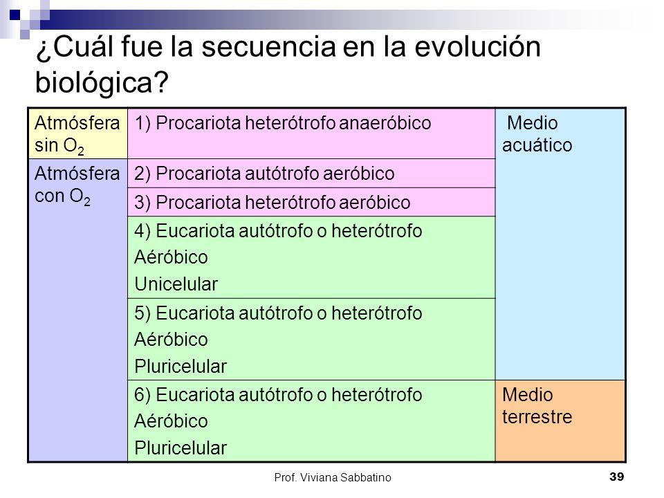 ¿Cuál fue la secuencia en la evolución biológica