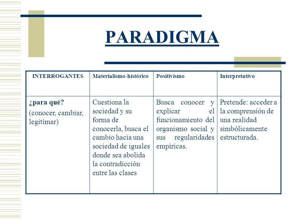 PARADIGMA ¿para qué (conocer, cambiar, legitimar)