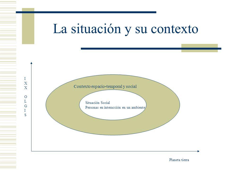 La situación y su contexto