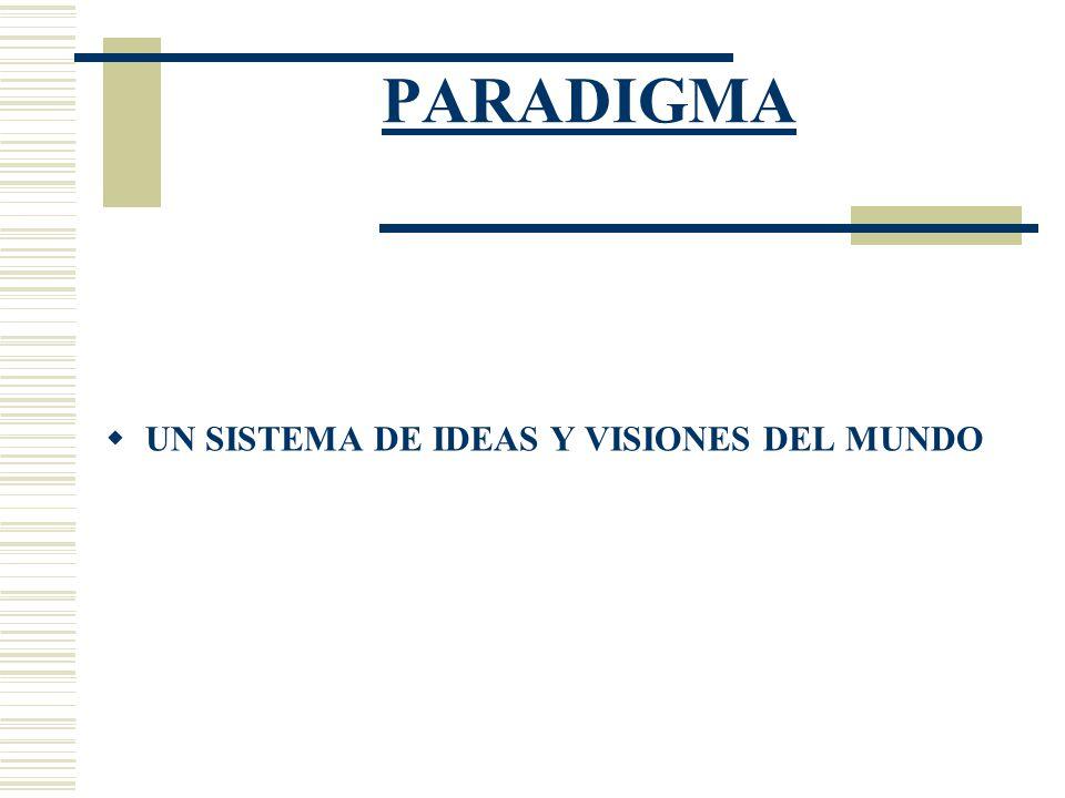 PARADIGMA UN SISTEMA DE IDEAS Y VISIONES DEL MUNDO
