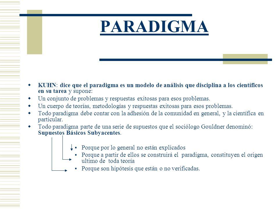 PARADIGMA KUHN: dice que el paradigma es un modelo de análisis que disciplina a los científicos en su tarea y supone: