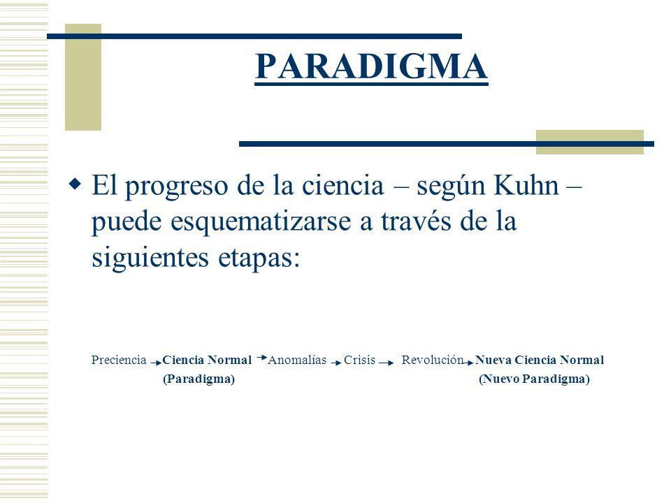 PARADIGMA El progreso de la ciencia – según Kuhn – puede esquematizarse a través de la siguientes etapas: