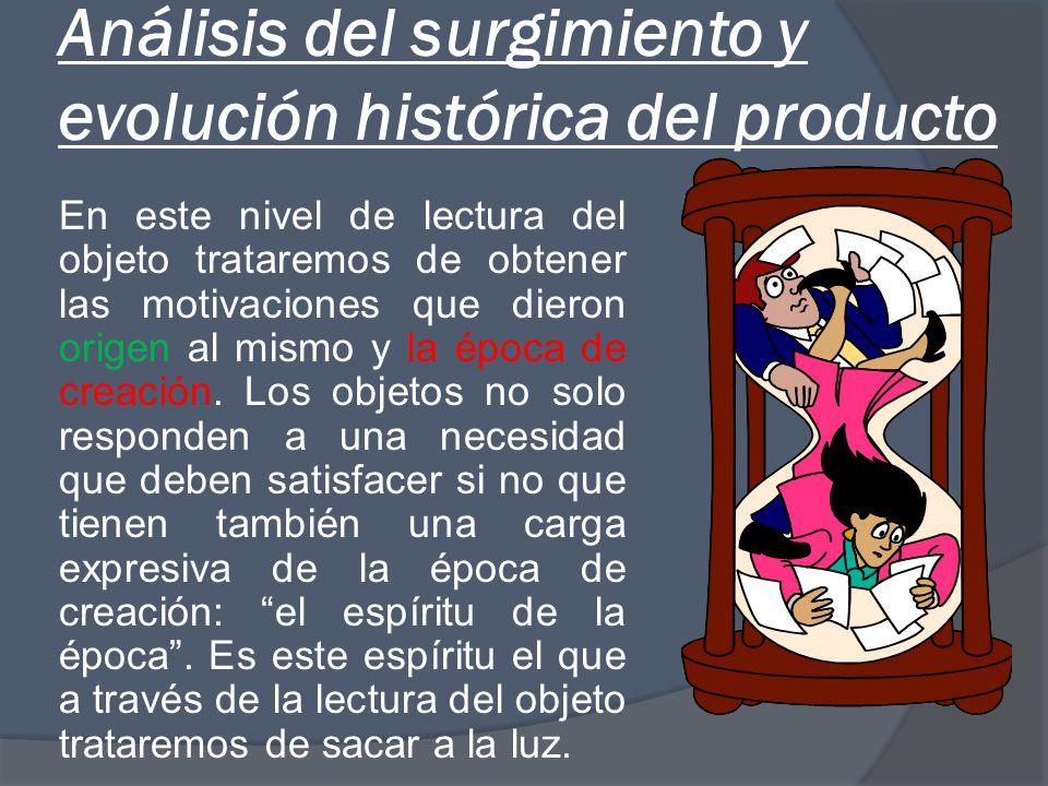 Análisis del surgimiento y evolución histórica del producto