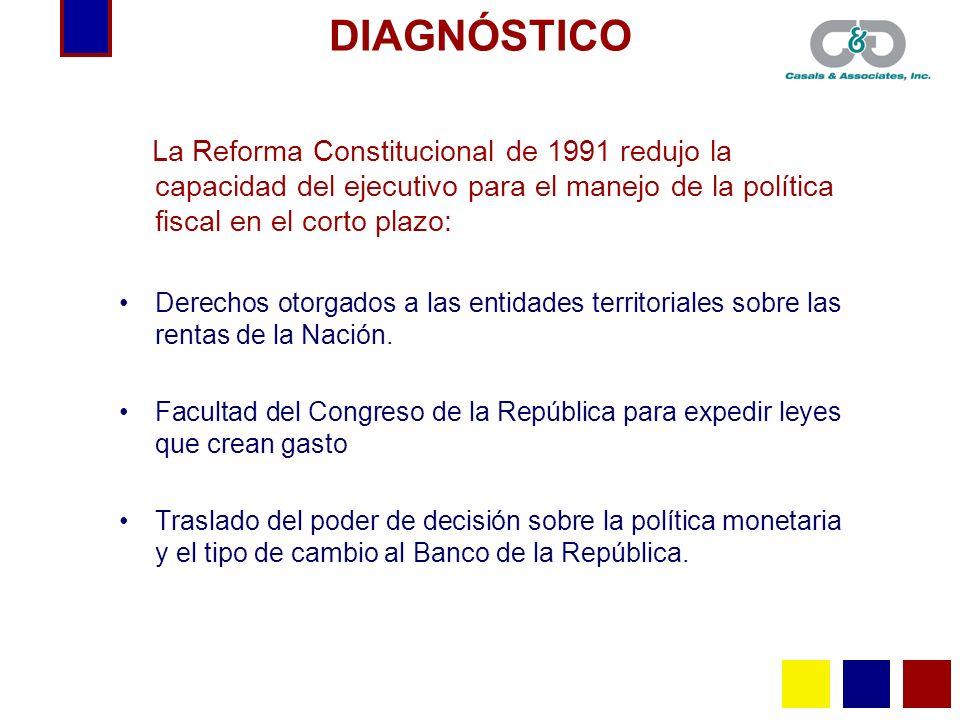 DIAGNÓSTICOLa Reforma Constitucional de 1991 redujo la capacidad del ejecutivo para el manejo de la política fiscal en el corto plazo: