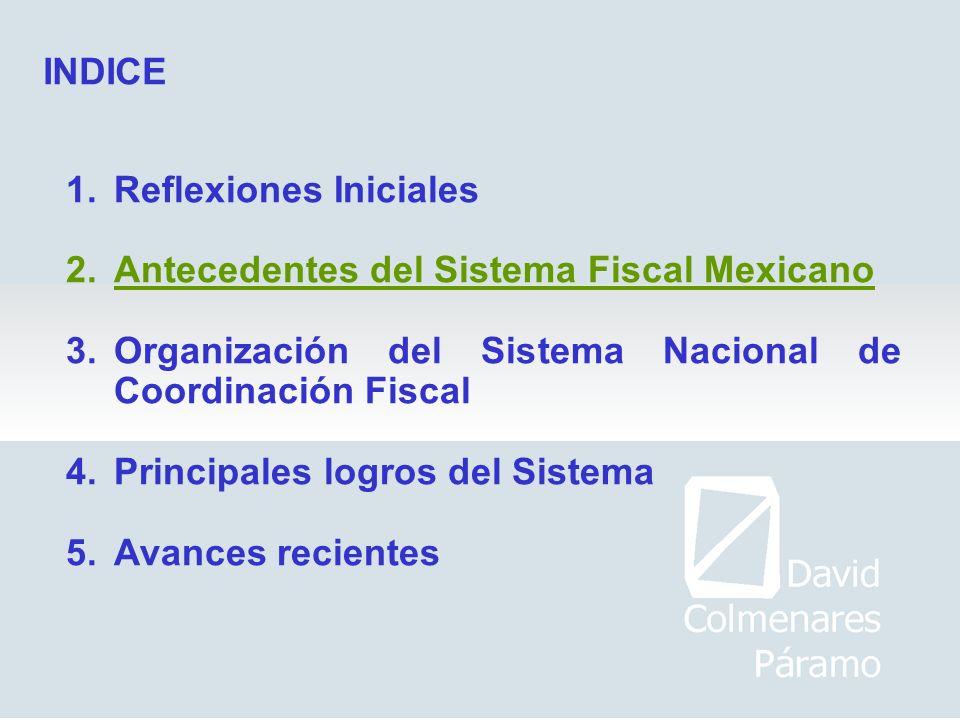 INDICEReflexiones Iniciales. Antecedentes del Sistema Fiscal Mexicano. Organización del Sistema Nacional de Coordinación Fiscal.