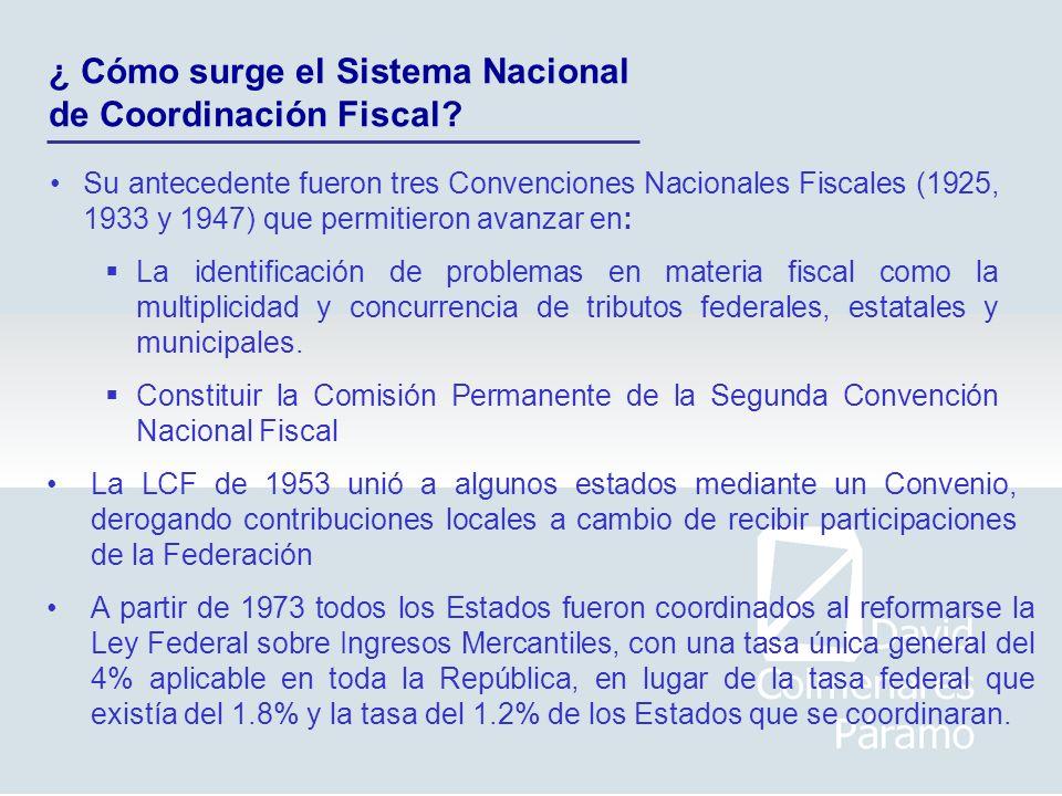 ¿ Cómo surge el Sistema Nacional de Coordinación Fiscal