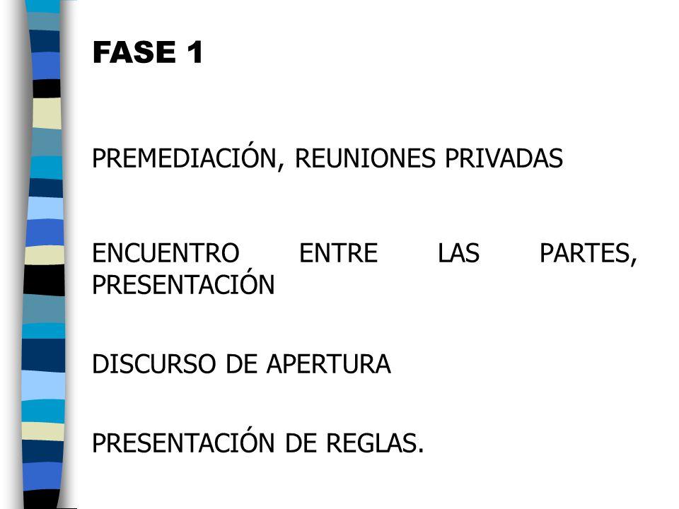 FASE 1 PREMEDIACIÓN, REUNIONES PRIVADAS