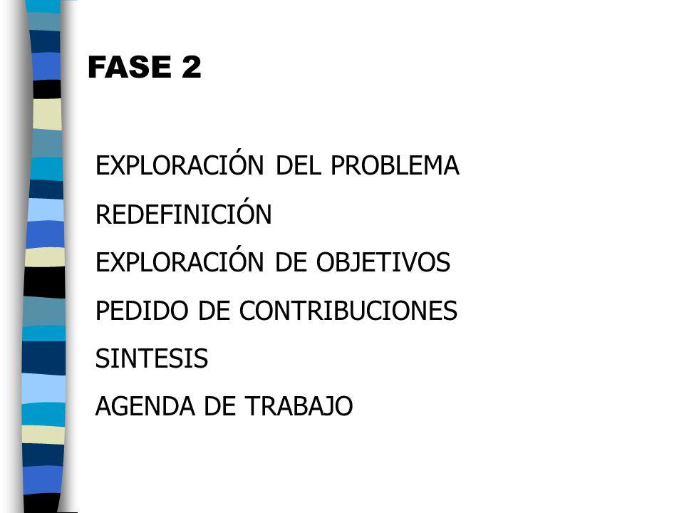 FASE 2 EXPLORACIÓN DEL PROBLEMA REDEFINICIÓN EXPLORACIÓN DE OBJETIVOS