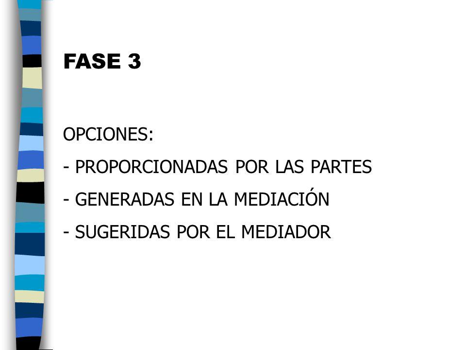 FASE 3 OPCIONES: - PROPORCIONADAS POR LAS PARTES