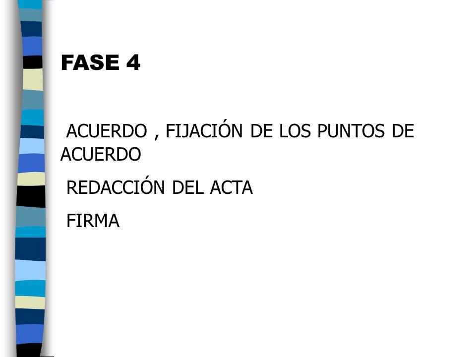 FASE 4 ACUERDO , FIJACIÓN DE LOS PUNTOS DE ACUERDO REDACCIÓN DEL ACTA