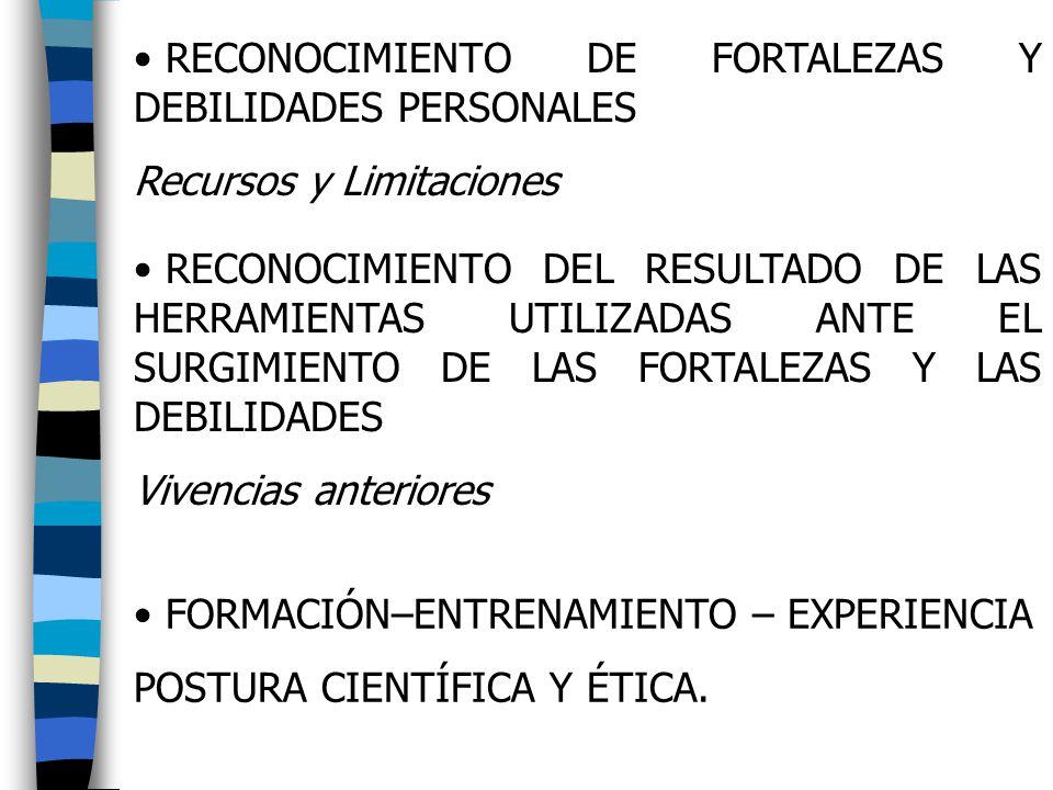 RECONOCIMIENTO DE FORTALEZAS Y DEBILIDADES PERSONALES