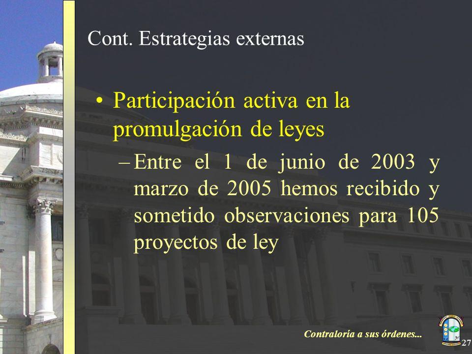 Cont. Estrategias externas