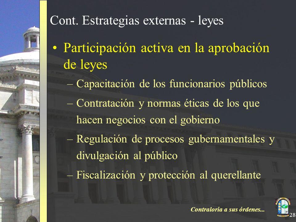 Cont. Estrategias externas - leyes