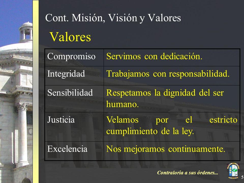 Cont. Misión, Visión y Valores