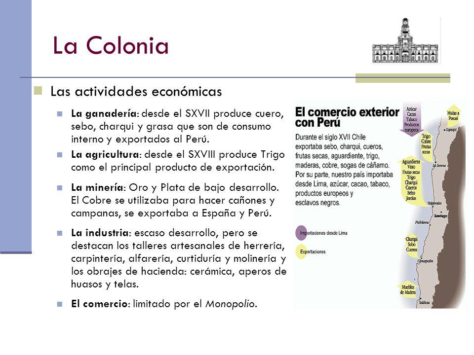 La Colonia Las actividades económicas