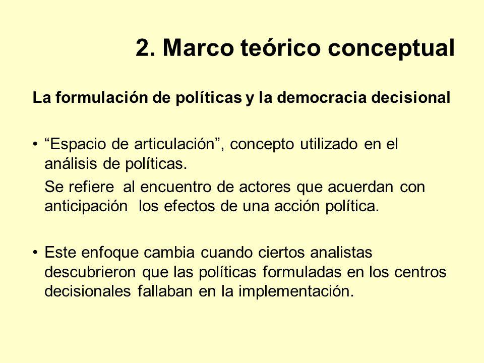 2. Marco teórico conceptual