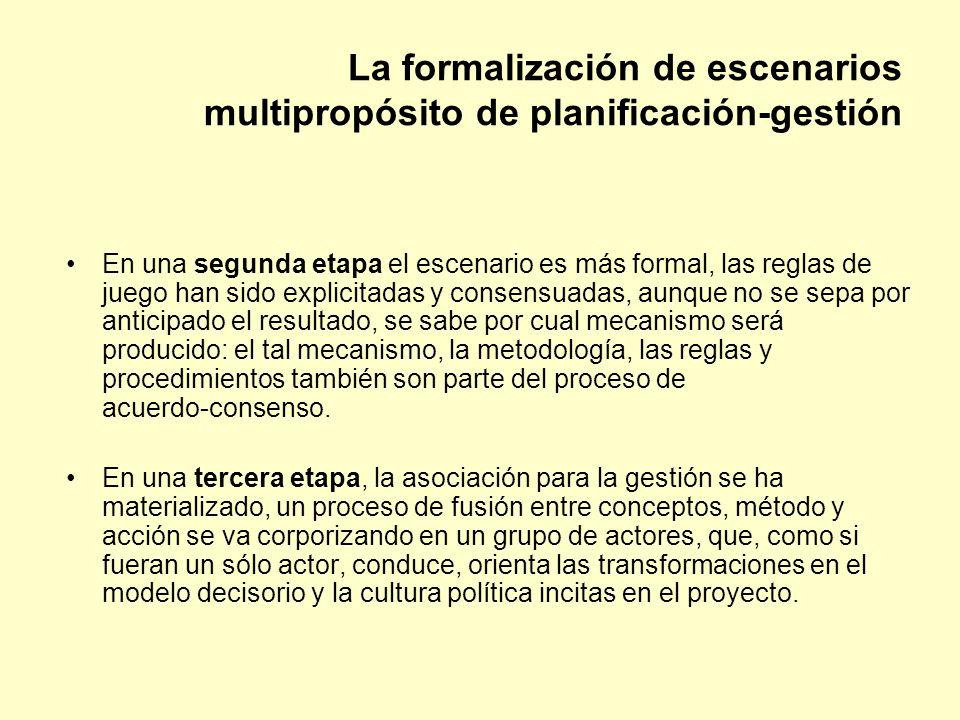 La formalización de escenarios multipropósito de planificación-gestión