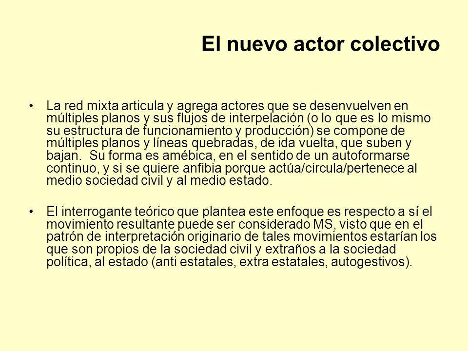 El nuevo actor colectivo