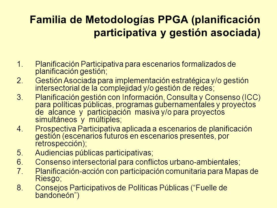 Familia de Metodologías PPGA (planificación participativa y gestión asociada)