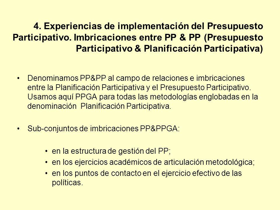 4. Experiencias de implementación del Presupuesto Participativo