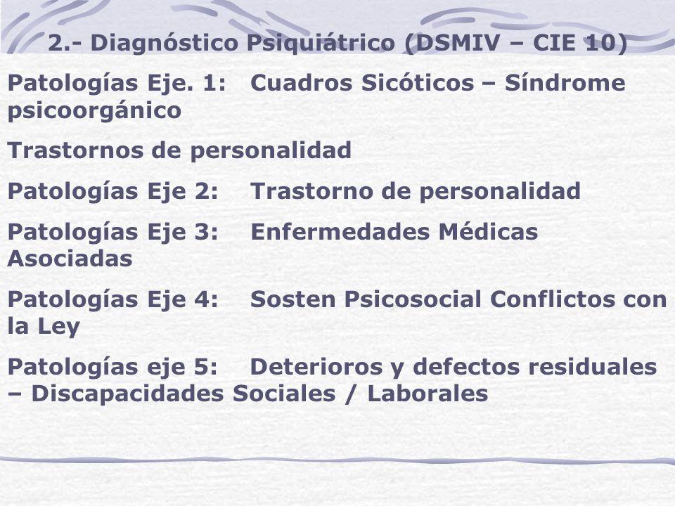 2.- Diagnóstico Psiquiátrico (DSMIV – CIE 10)