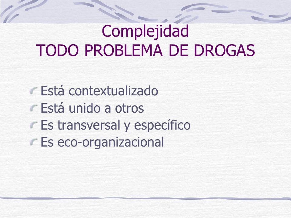Complejidad TODO PROBLEMA DE DROGAS