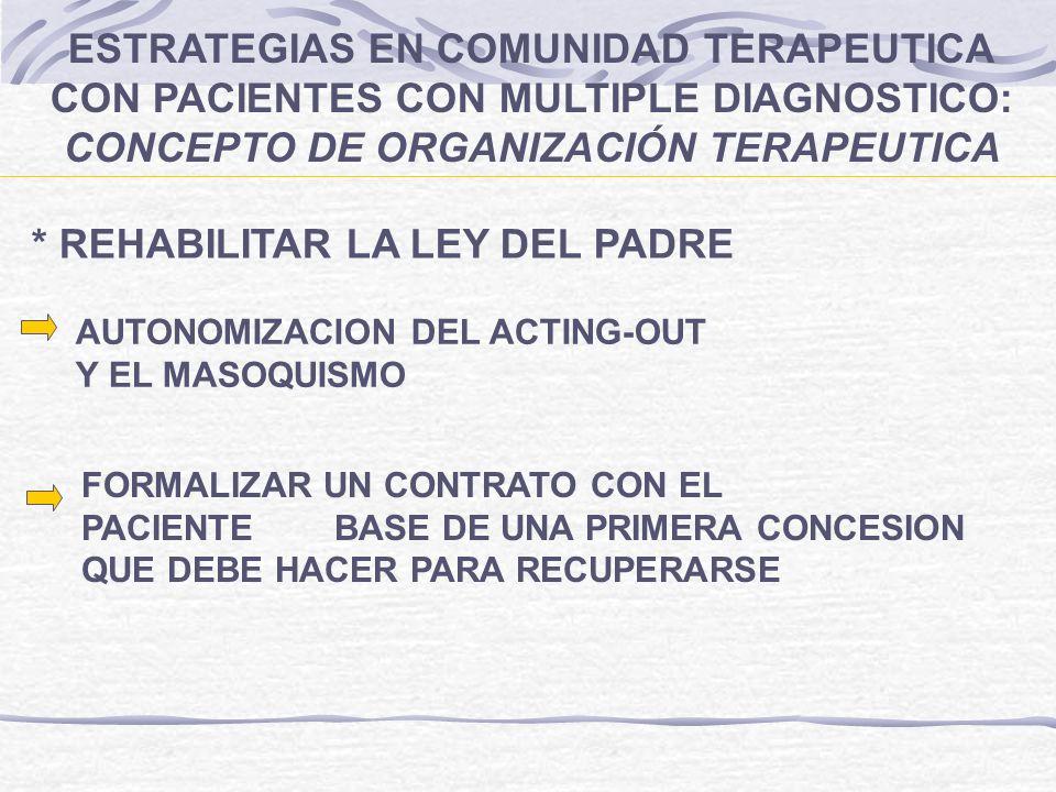 ESTRATEGIAS EN COMUNIDAD TERAPEUTICA