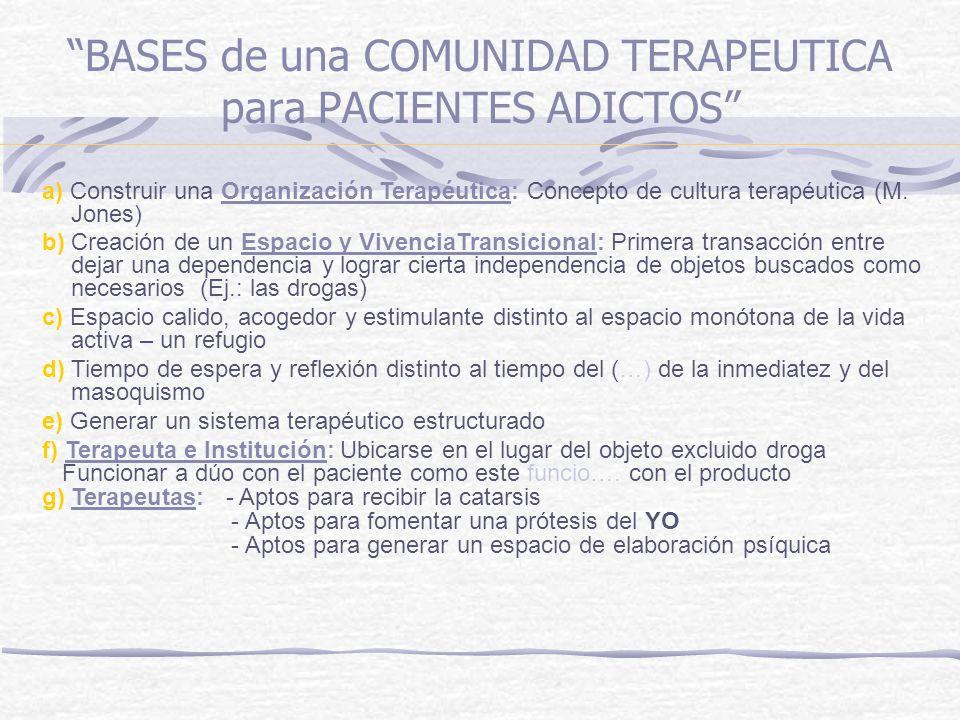 BASES de una COMUNIDAD TERAPEUTICA para PACIENTES ADICTOS