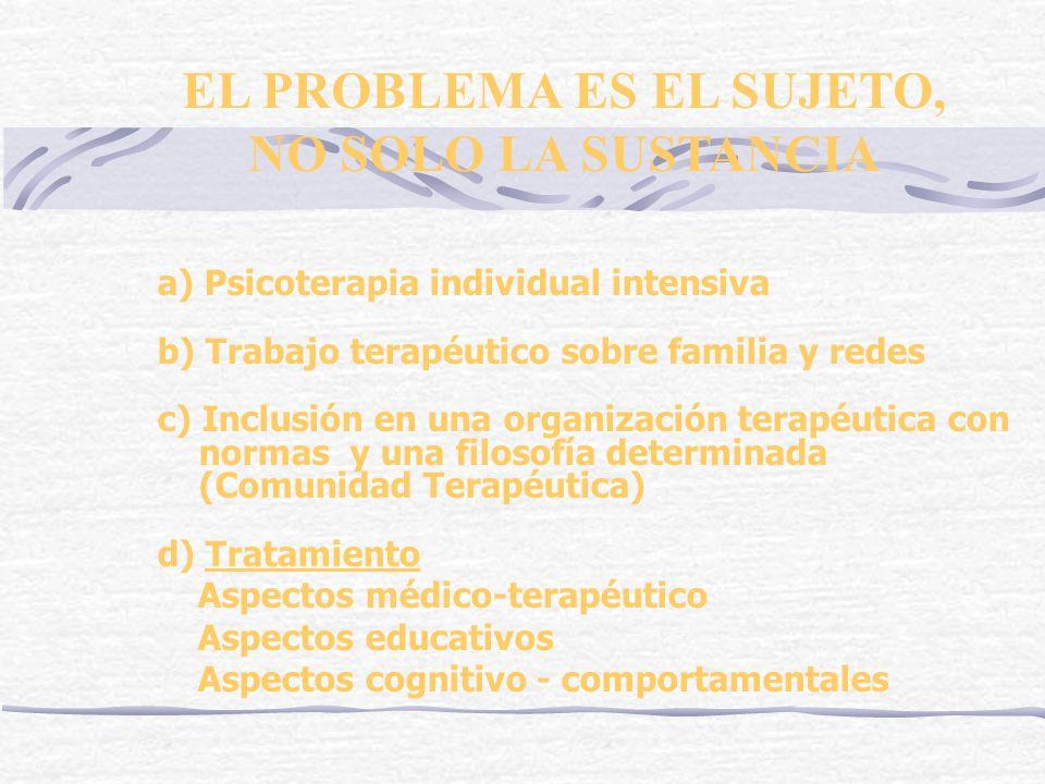 EL PROBLEMA ES EL SUJETO,