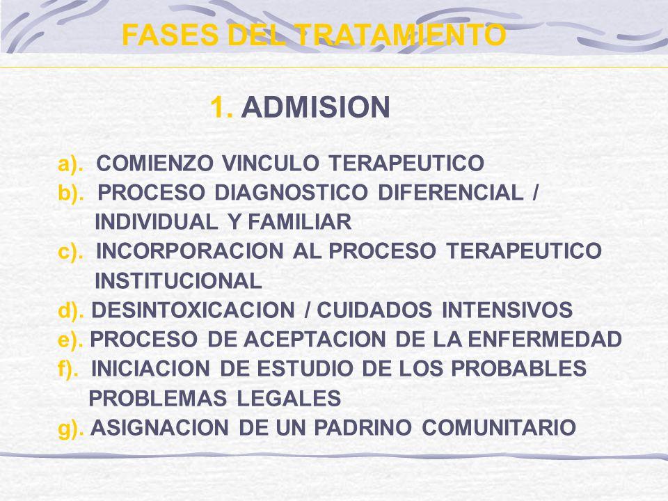 FASES DEL TRATAMIENTO 1. ADMISION a). COMIENZO VINCULO TERAPEUTICO