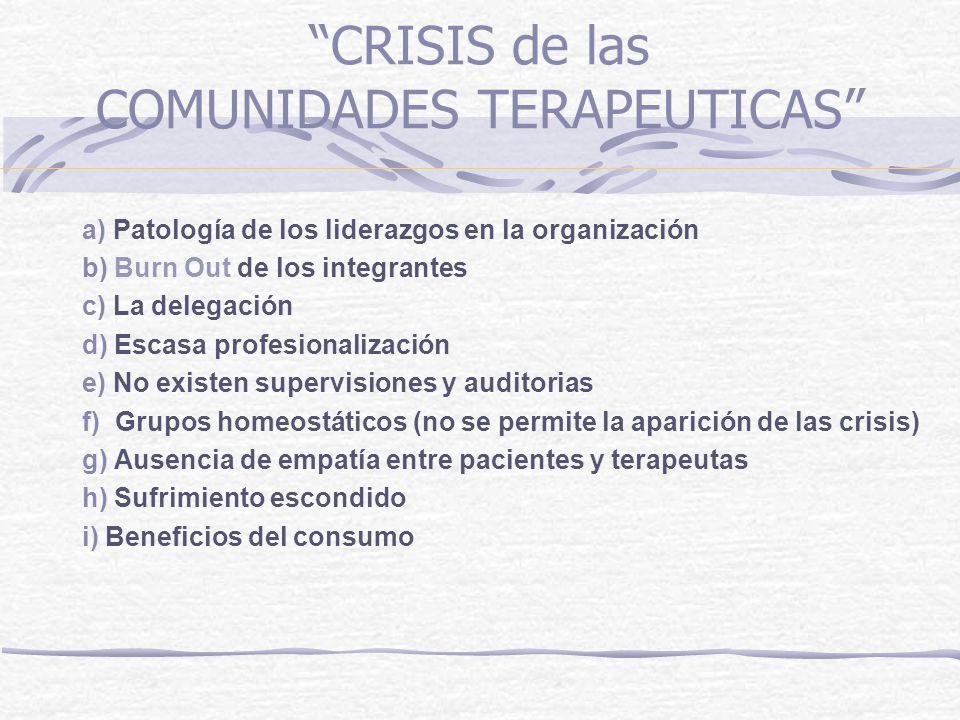 CRISIS de las COMUNIDADES TERAPEUTICAS