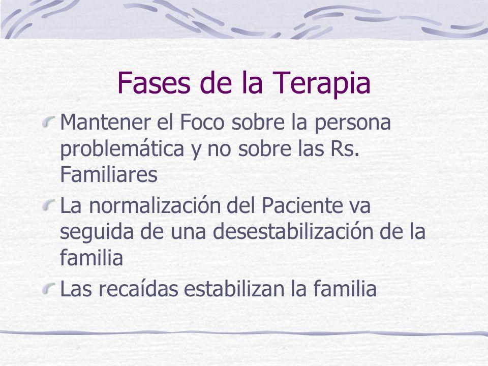 Fases de la Terapia Mantener el Foco sobre la persona problemática y no sobre las Rs. Familiares.