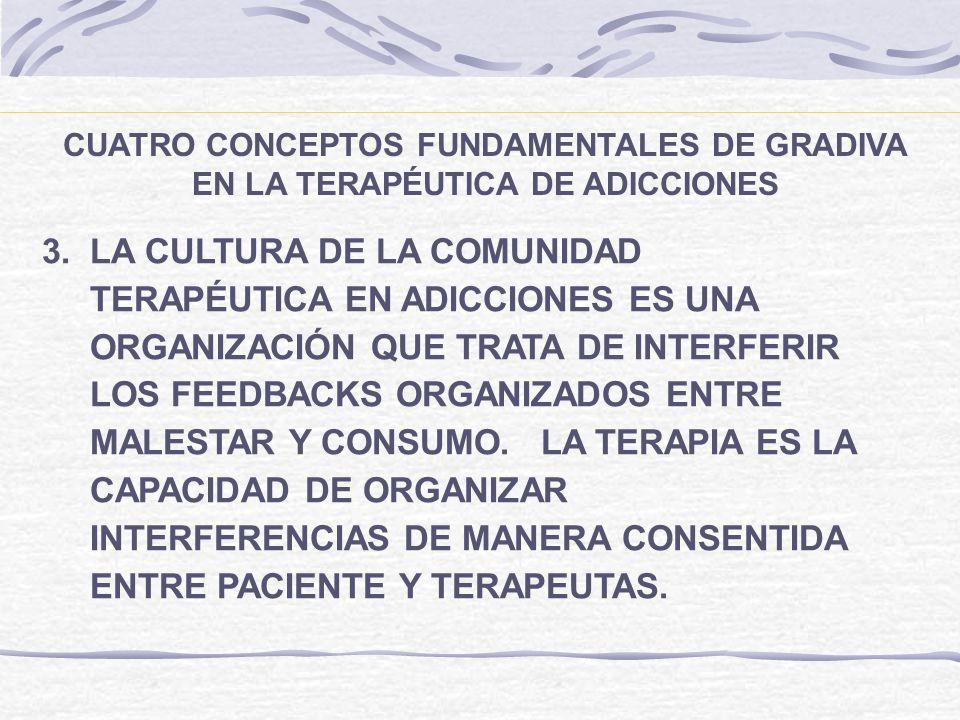 CUATRO CONCEPTOS FUNDAMENTALES DE GRADIVA