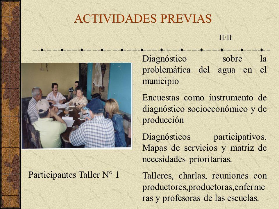 ACTIVIDADES PREVIAS II/II