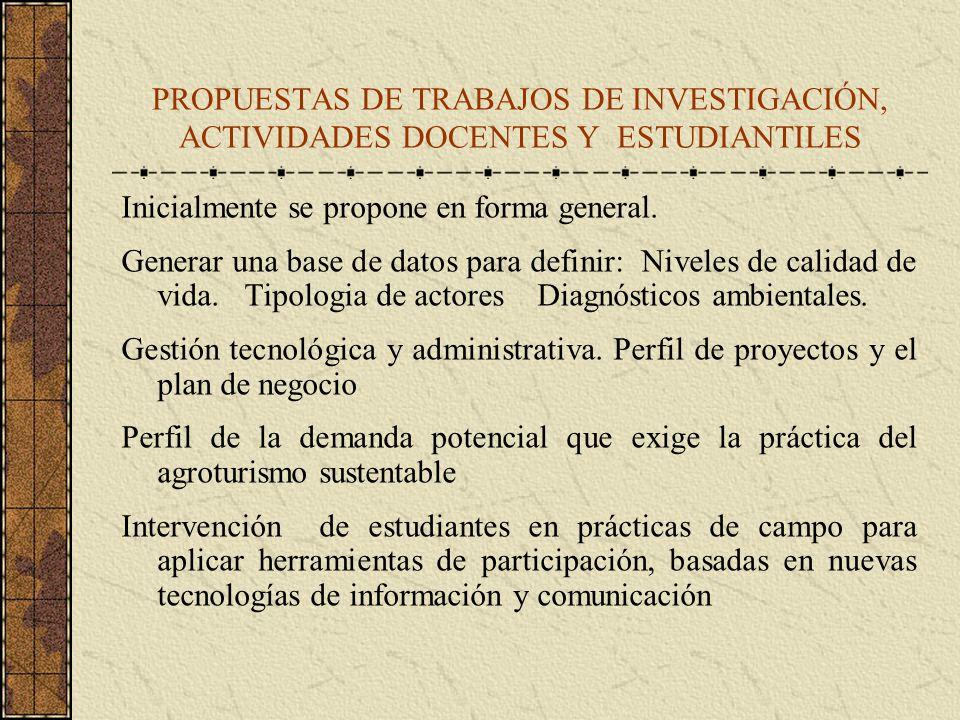 PROPUESTAS DE TRABAJOS DE INVESTIGACIÓN, ACTIVIDADES DOCENTES Y ESTUDIANTILES