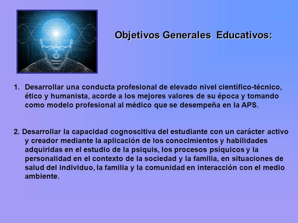 Objetivos Generales Educativos: